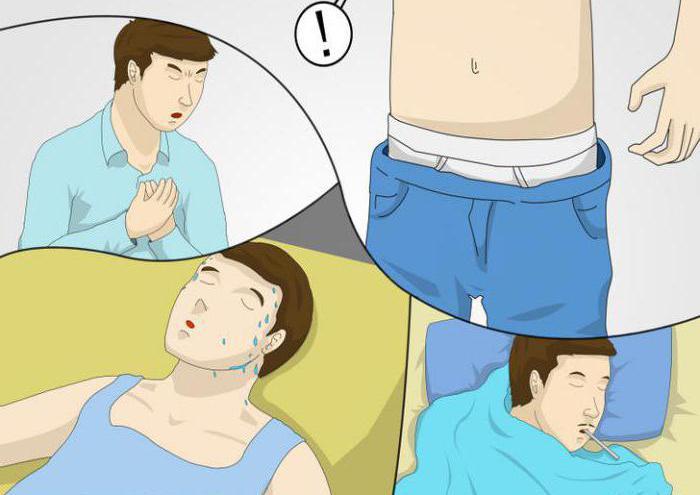 боли в лимфоузлах в паху у мужчин