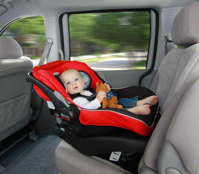 Можно ли сажать детей в автолюльку с рождения 33