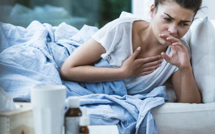 кашель без симптомов простуды у взрослого