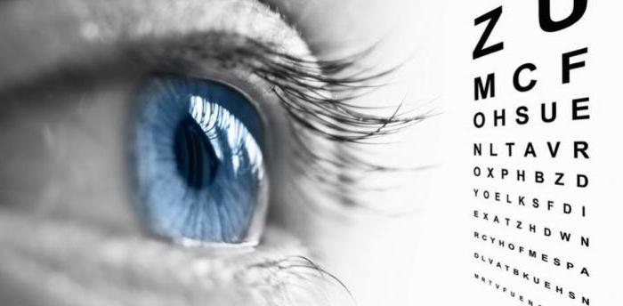 Зрение 06 что это значит