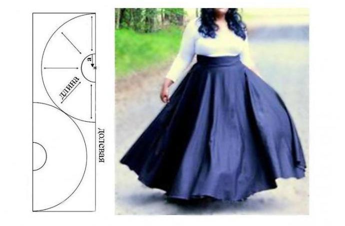 модели юбок для женщин с выступающим животом и узкими бедрами