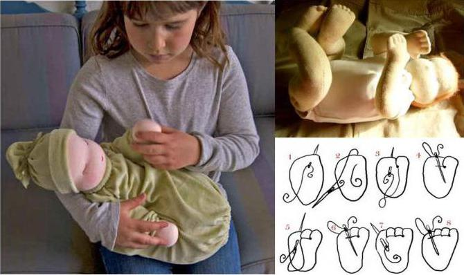 мастер класс выполнения пальчиков у текстильной куклы