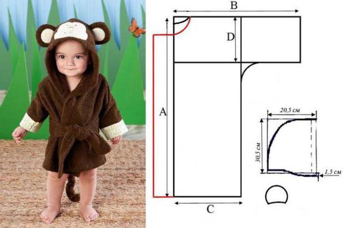 выкройки детских халатов капюшоном