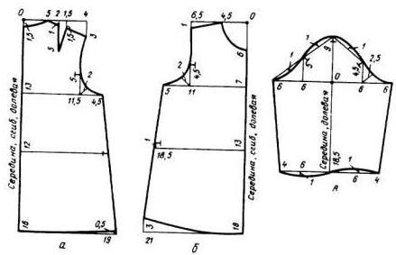 Выкройки платье из габардина