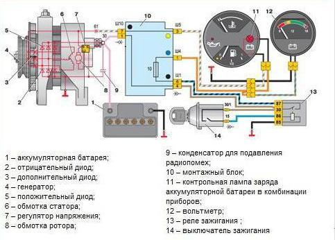 схема зарядки генератора ваз 2107