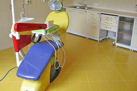 Детская стоматологическая поликлиника ленинский район нижний новгород сайт