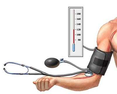 артериальное давление норма по возрастам