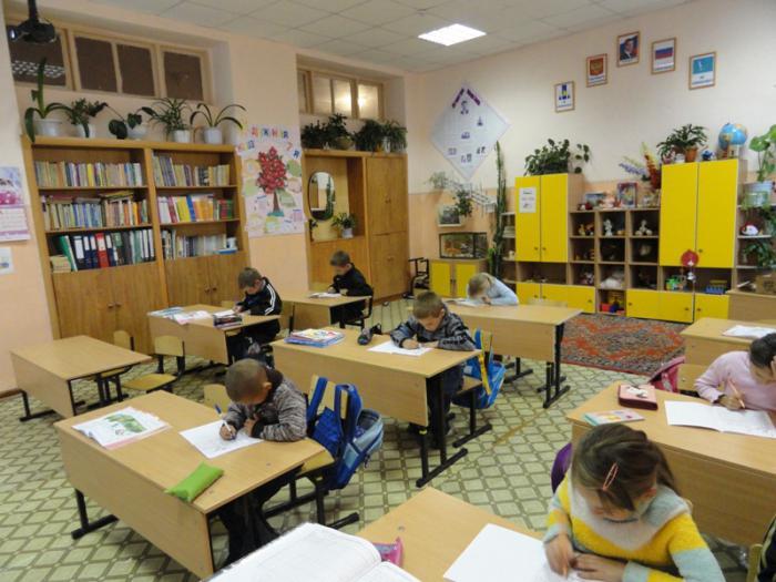 фгос оформление фото по начальной школе кабинета в