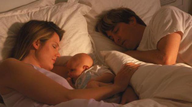 первый секс после беременности