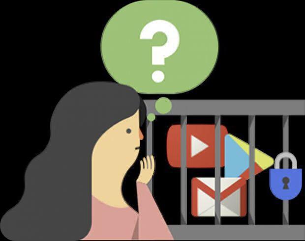 как восстановить аккаунт в гугле если забыли имя пользователя и пароль