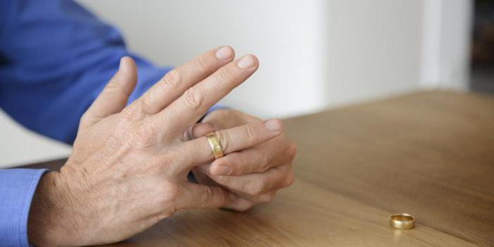 Это-то что нужно знать при разводе с мужем в россии теперь