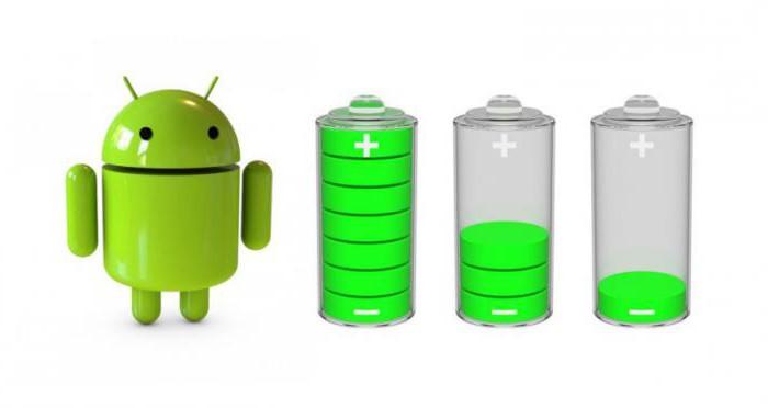 батарея на телефоне быстро разряжается андроид