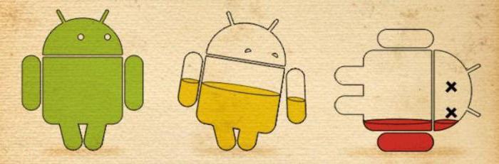 батарея на андроиде быстро разряжается