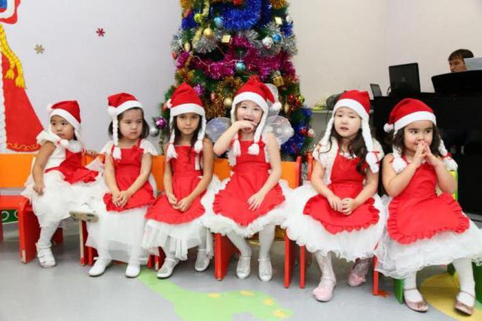 Новогодние конкурсы в доу для детей