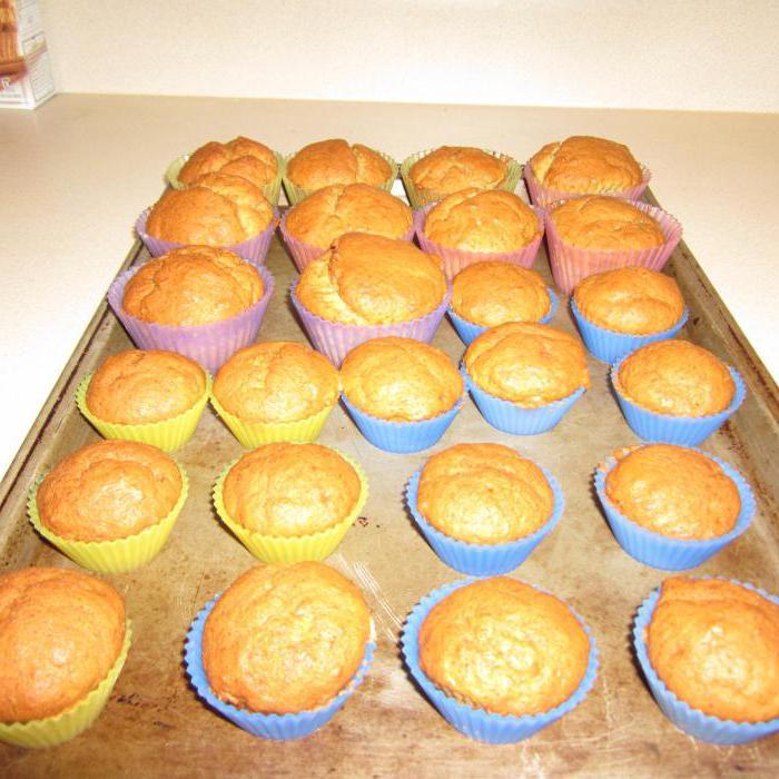 кексы рецепты с фото на маргарине