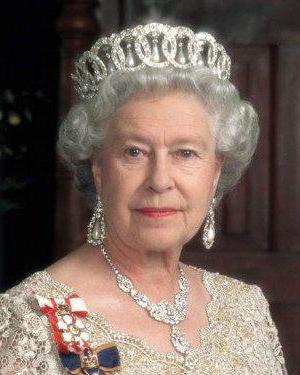 биография королевы англии елизаветы 2