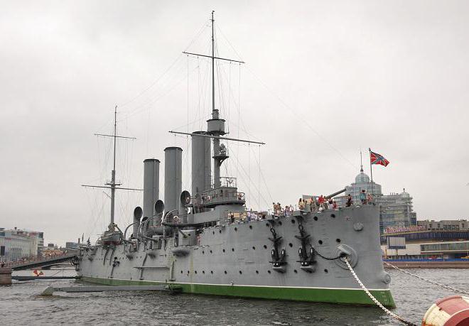 Крейсер «Аврора» — корабль, известный одним выстрелом. Основные характеристики, история крейсера