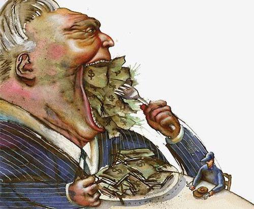 коррупциогенными факторами являются