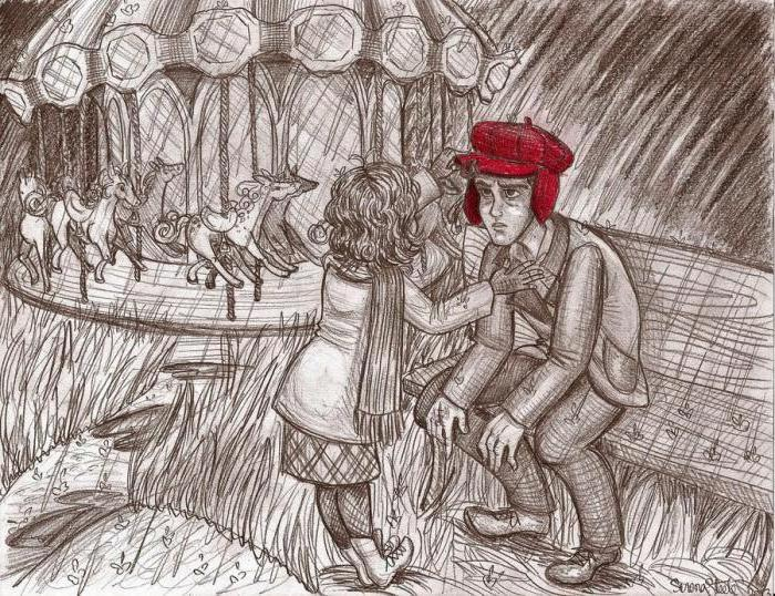 character analysis of holden caulfield in the catcher in the rye by j d salinger The catcher in the rye study guide from litcharts all characters holden caulfield welcome to the litcharts study guide on j d salinger's the catcher in the rye.