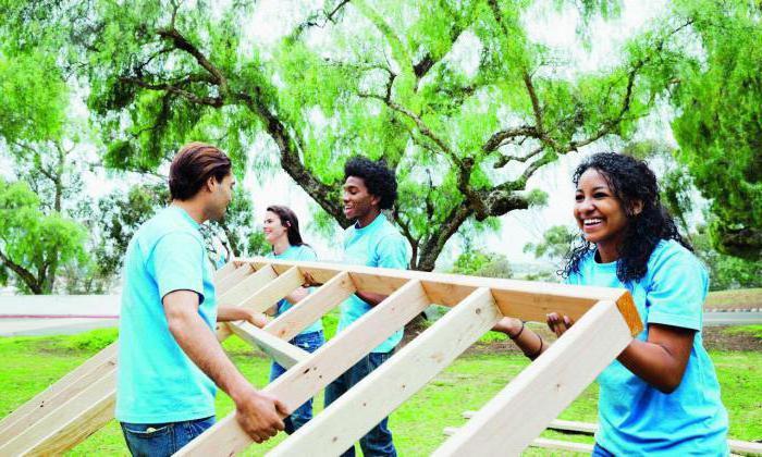 социальные проекты для молодежи примеры