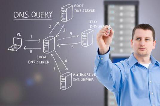 обслуживание компьютерных систем и сетей