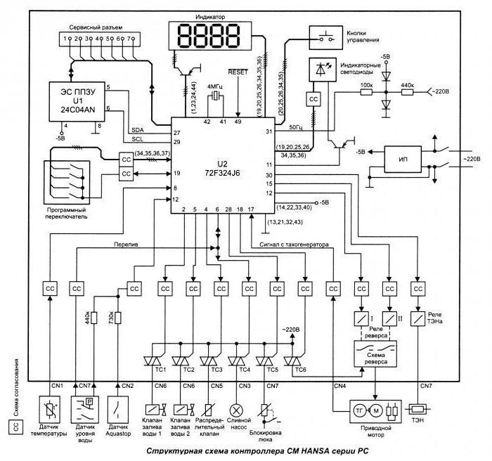 Схема контроллера на l298