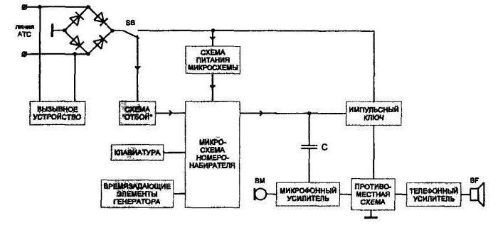 структурные электрические схемы
