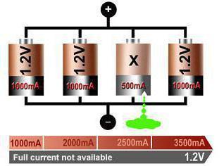параллельное соединение аккумуляторов разной емкости