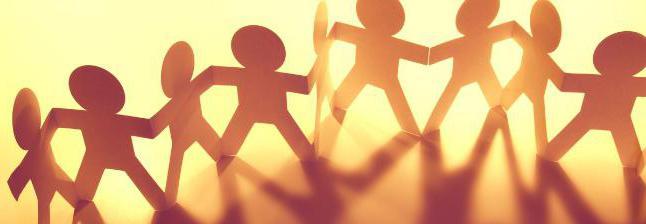 регулирование социальных отношений