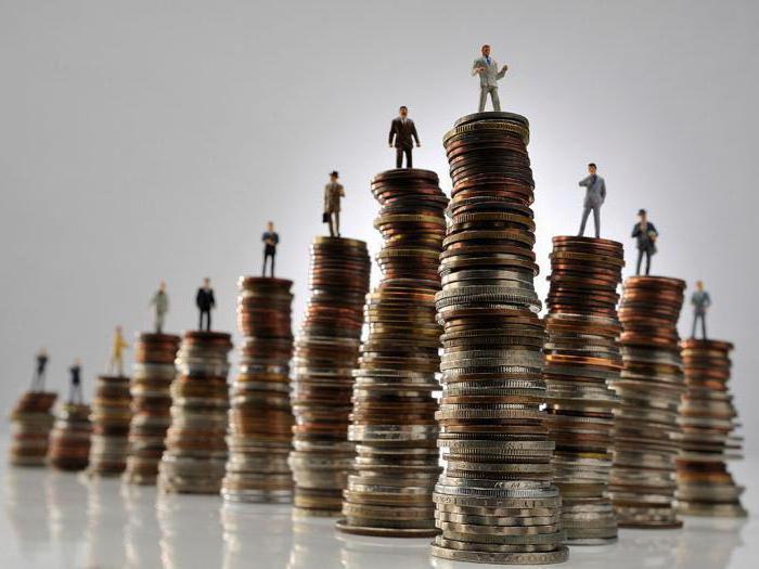 инвестиционное страхование жизни сбербанк