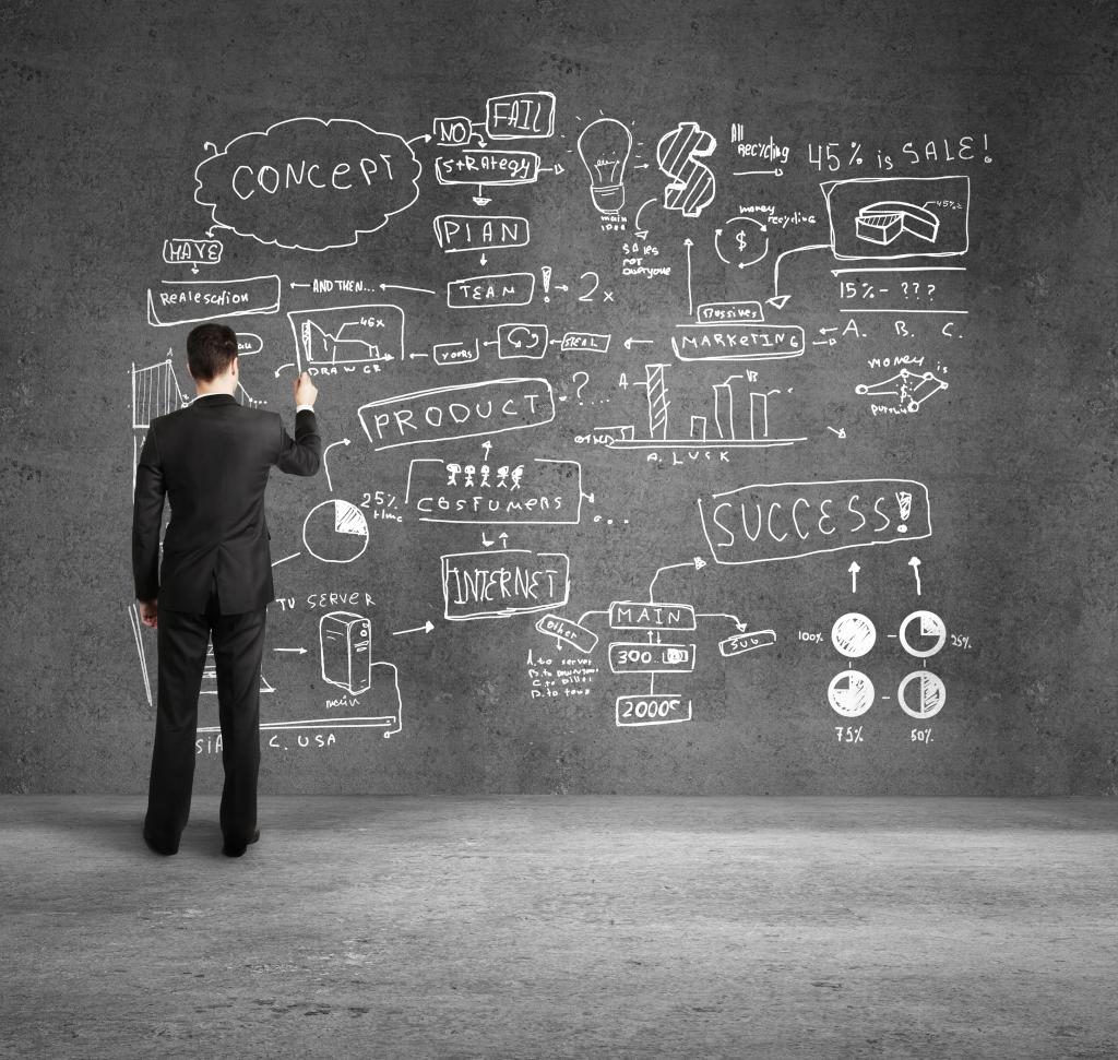 contents and types of planning at the enterprise
