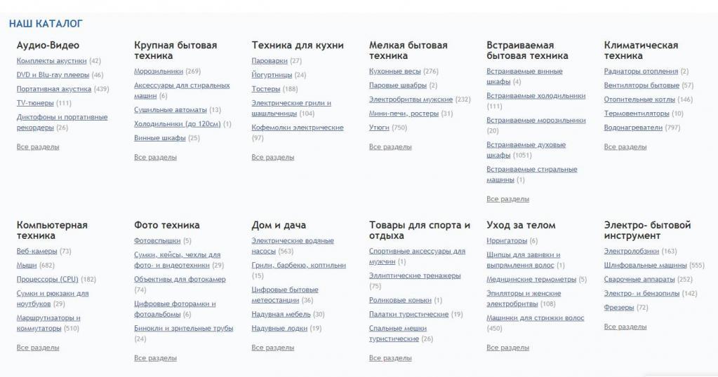 online store www elecity ru reviews