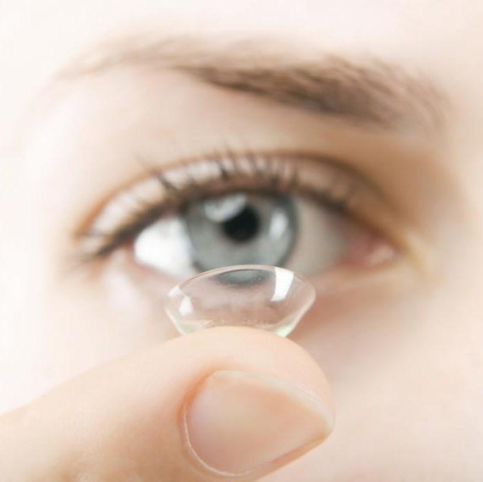 Метод норбекова по восстановлению зрения упражнения