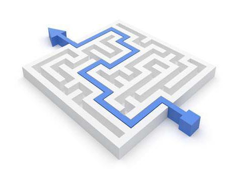 Содержание бизнес-плана предприятия и порядок его разработки
