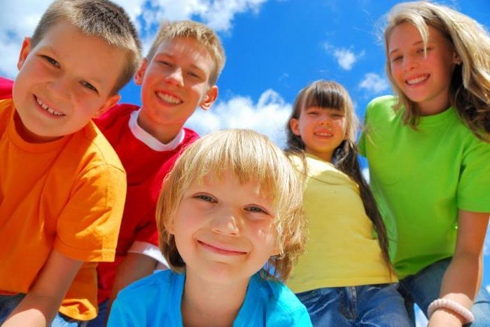 диагностика дошкольников методики