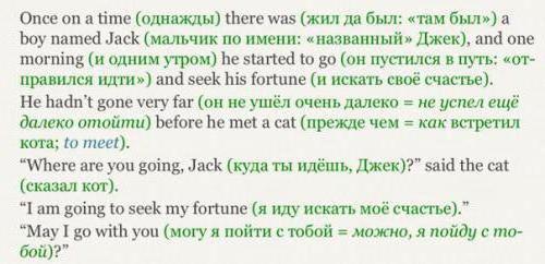 банальные фразы при первом знакомстве
