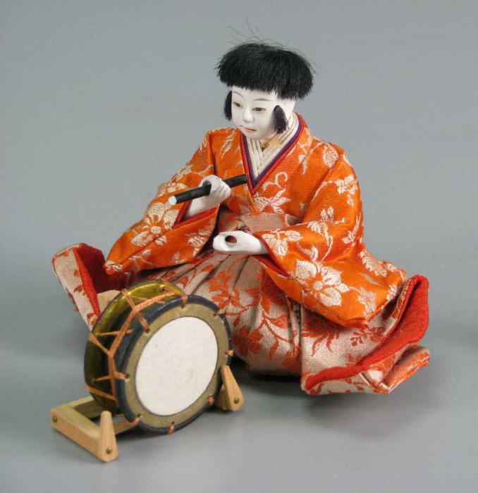 Что привезти из Японии интересные идеи сувениры и
