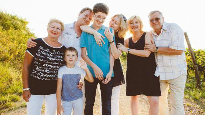 могут ли родственники быть крестными родителями: