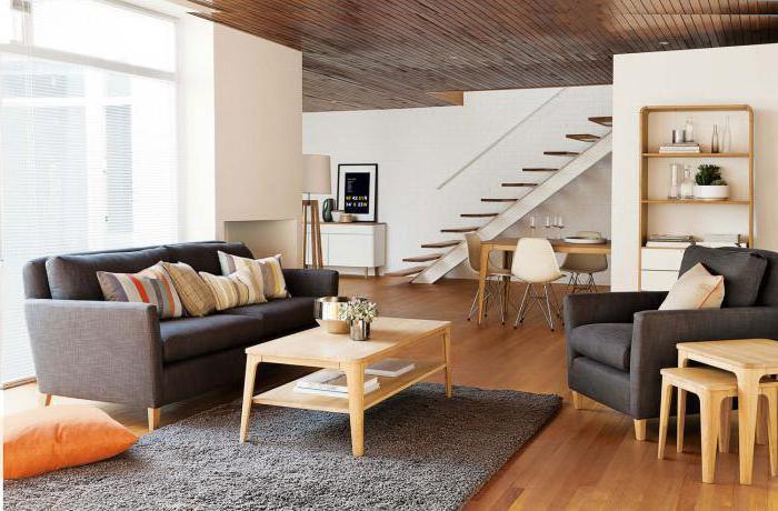 скандинавский стиль в интерьере квартиры россия