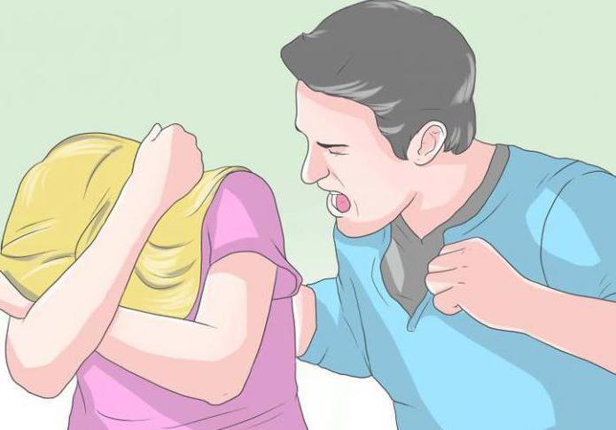 сонник бить женщину во сне