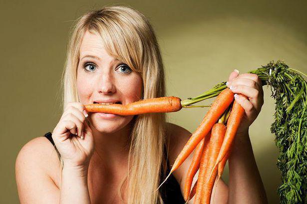морковкино заговенье значение фразеологизма