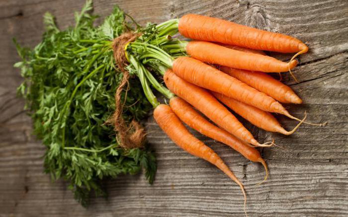 морковкино заговенье значение