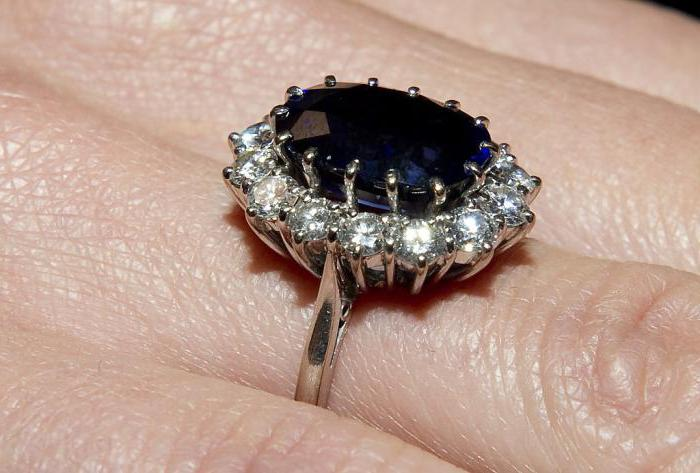 Сонник найти кольцо обручальное