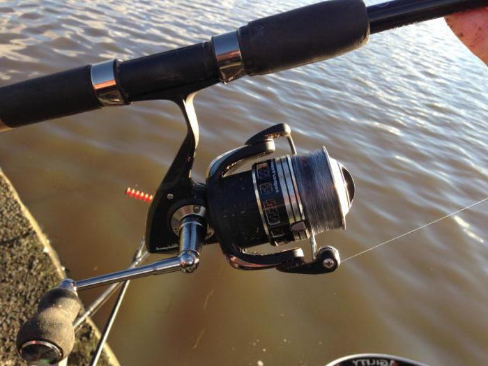 как пользоваться катушкой рыболовной