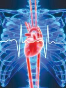 лечение одышки при хронической сердечной недостаточности