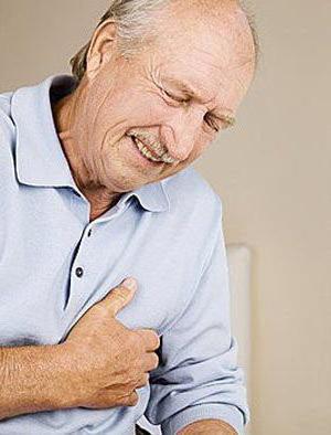 одышка при сердечной недостаточности лечение народными средствами