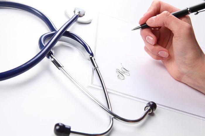 одышка при сердечной недостаточности лечение препараты