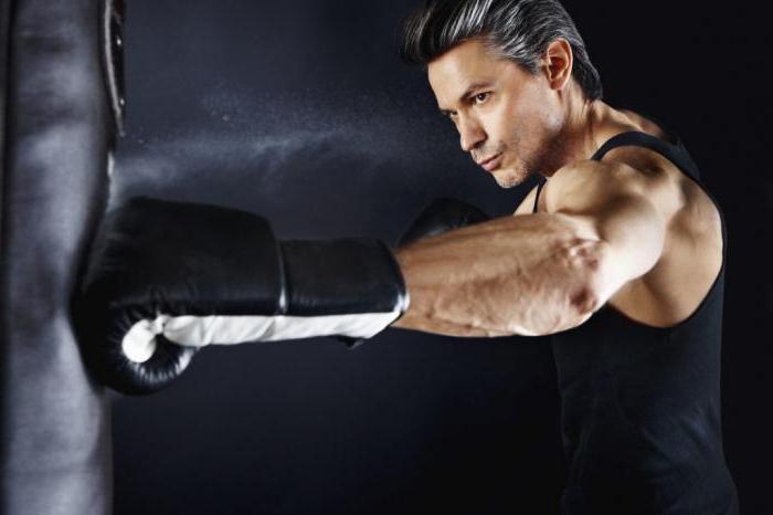 тестостерон общий у мужчин норма