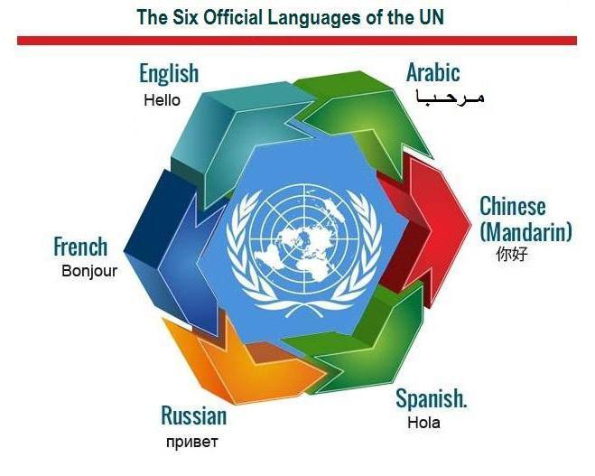 русский язык один из официальных языков оон