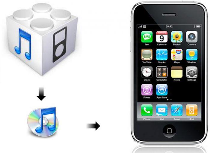как поставить музыку на звонок айфон 4